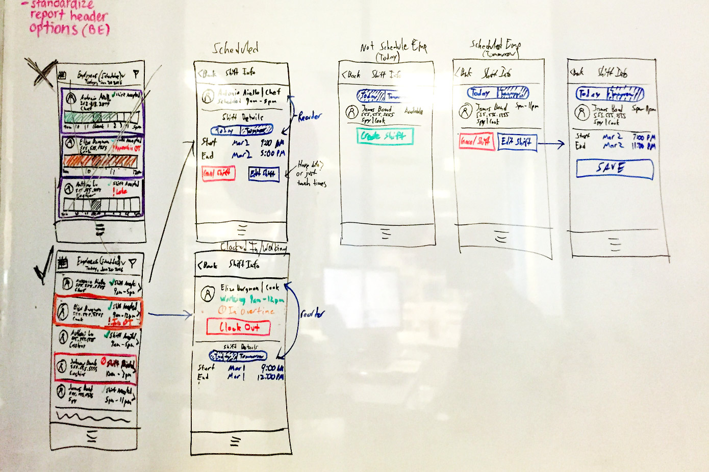 insights-process2